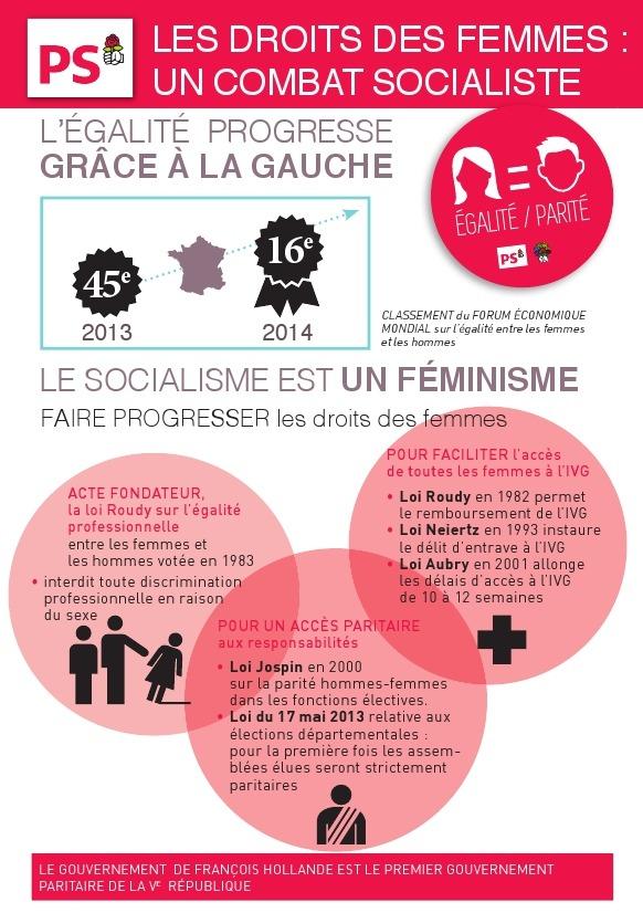 les-droits-des-femmes-un-combat-socialistep1