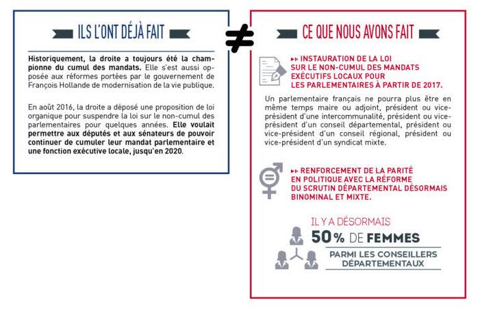 fiche_riposte_prends_garde_6_cumul_des_mandats_2-725x1024