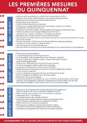 L'agenda du changement page 2 - François Hollande