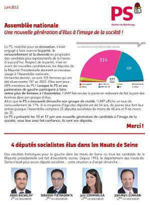 Resultats Legislatives2012