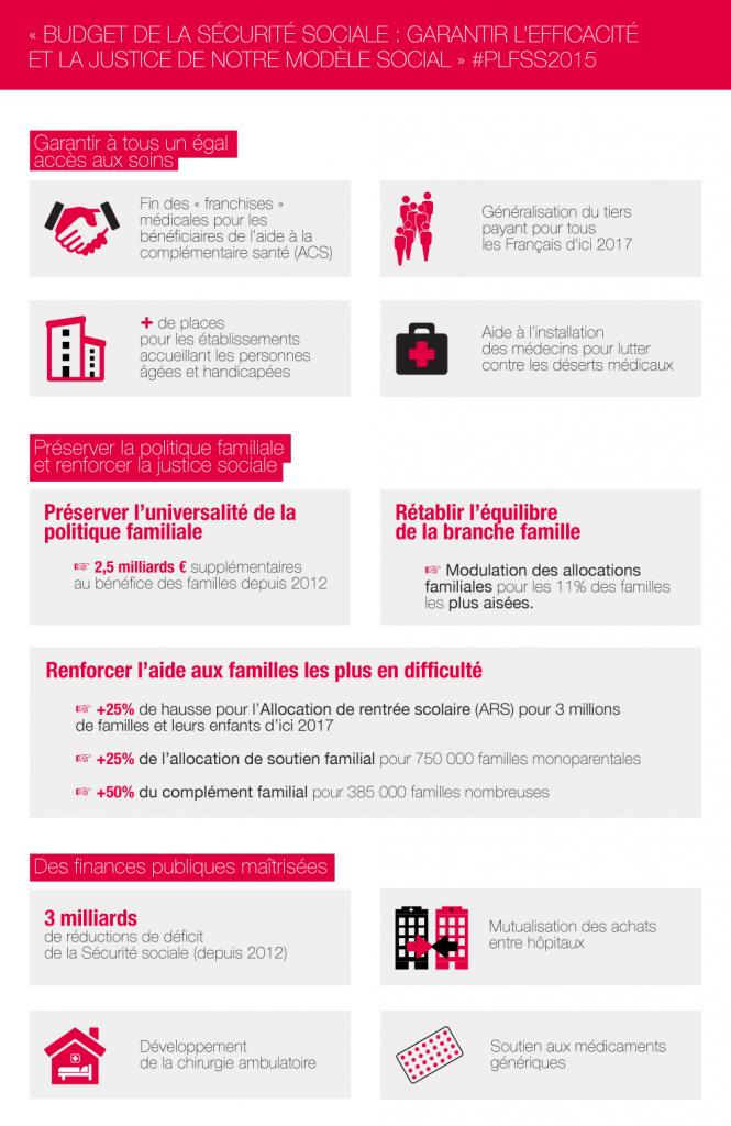 plfss-2015-garantir-lefficacite-et-la-justice-de-notre-modele-social