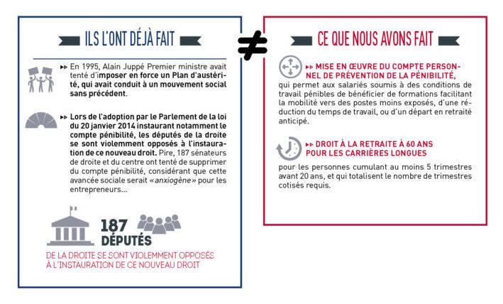 fiche_riposte_prends_garde_7_abrogation_compte_penibilite_2-725x1024